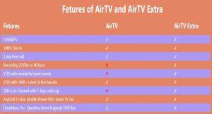 AirTV IPTV VS AirTV Extra IPTV