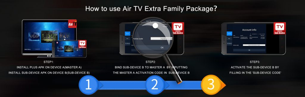 iptv service multiple devices